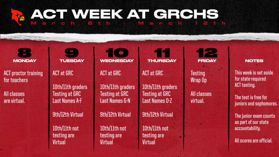 ACT Week at GRC